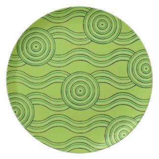 Aboriginal art rainforest dinner plate
