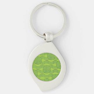 Aboriginal art rainforest key ring