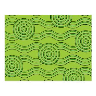 Aboriginal art rainforest postcard