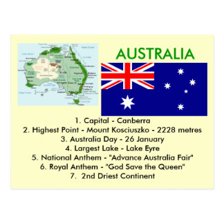 About Australia Postcard