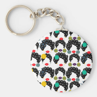 ABOUT FACE KEY RING