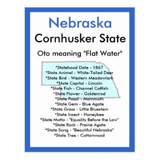 About Nebraska Postcard