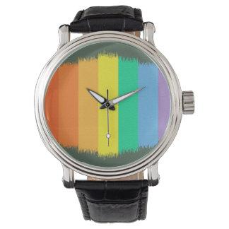 Abstract Gen Land Watch