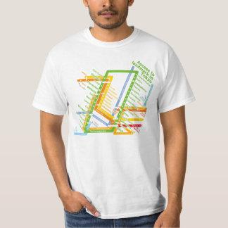 Access to landmark in Tokyo T Shirt
