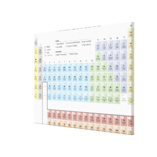 Accurate illustration of the Periodic Table. Stretched Canvas Print