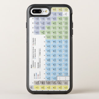 Accurate illustration of the Periodic Table. OtterBox Symmetry iPhone 7 Plus Case