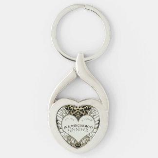 Add Name In Loving Memory Key Ring