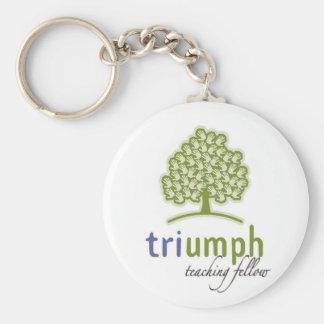 Add your logo marketing products custom apparel key chains