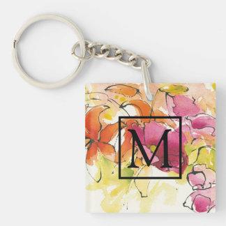 Add Your Monogram | Pattys Plum Key Ring
