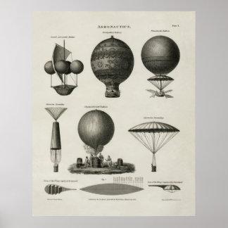 Aeronautics Poster