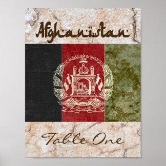 AfghanistanTable Number Poster