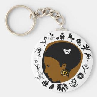 African american Basic Button Keychain