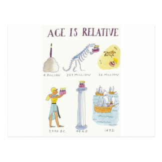Age Is Relative Postcard