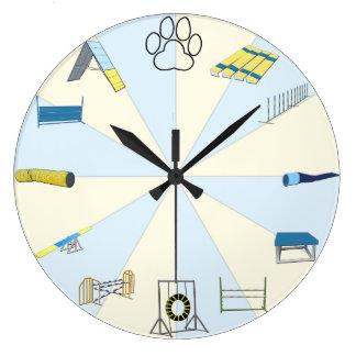 Agility Clock