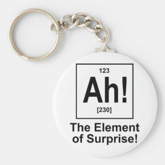 Ah! The Element of Surprise. Basic Round Button Key Ring