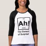 Ah the Element of Surprise Periodic Element Symbol