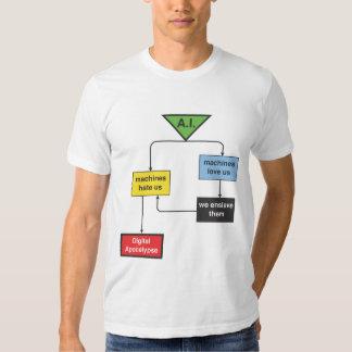 AI flowchart Tshirts