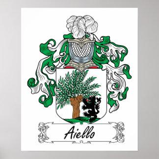 Aiello Family Crest Poster