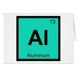 Al - Aluminium Chemistry Periodic Table Symbol Cards