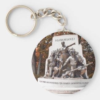 Alabama Memorial Gettysburg PA Basic Round Button Key Ring