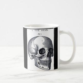 Alas, poor Yorick! Coffee Mug