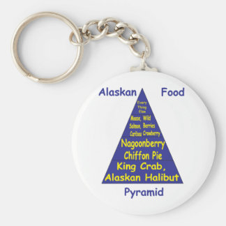 Alaskan Food Pyramid Basic Round Button Key Ring