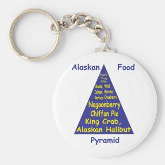 Alaskan Food Pyramid Keychain