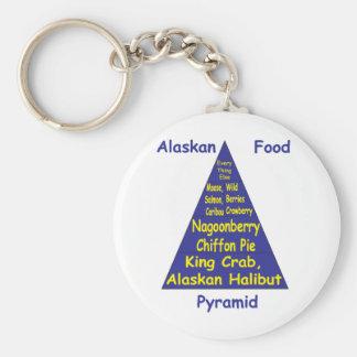 Alaskan Food Pyramid Key Chains