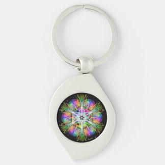 Alchemy of Joy Key Ring