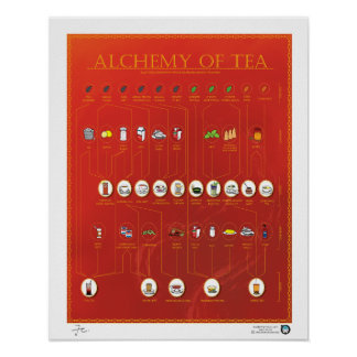 """ALCHEMY OF TEA, RED, 16""""X20"""" Poster"""