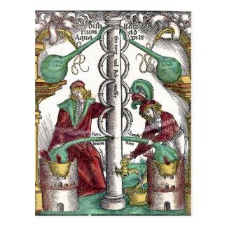 Alchemy Tools Postcard