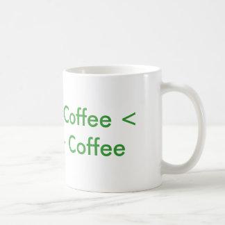 Alcohol < Coffee < Alcohol + Coffee Basic White Mug