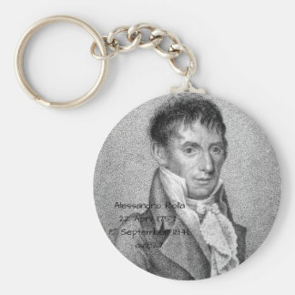 Alessandro Rolla before 1827 Key Ring