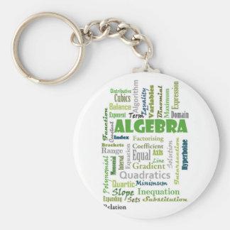 Algebra_Display_Green Basic Round Button Key Ring