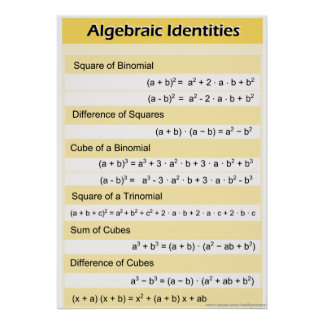 Algebraic Identities High School Math Poster