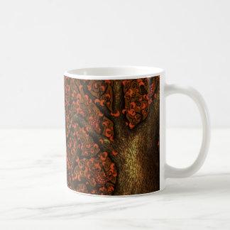 Alice in Wonderland - A Cheshire Cat Coffee Mug