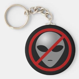 Alien Busters Keychain