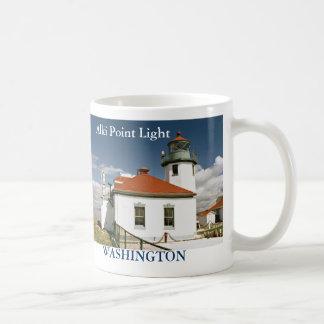 Alki Point Lighthouse, Washington Mug