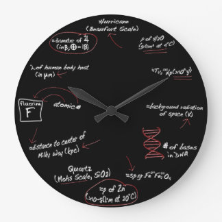 All About Science Geek Math Wall Clock Home Decor