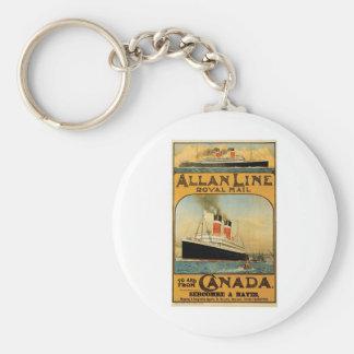 Allan Line Basic Round Button Key Ring