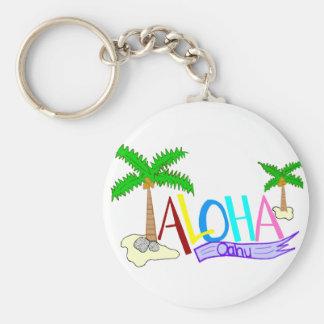 Aloha  banner key chain