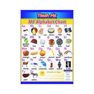 alphabet chart gallery wrap canvas