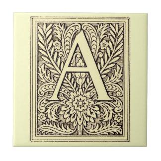 Alphabet Letter A Tile