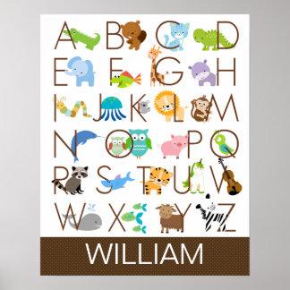Alphabet Poster for Kids