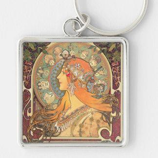 Alphonse Mucha - Zodiac Key Ring