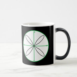 Alternative Peace Symbol Magic Mug