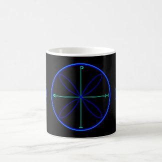 Alternative Peace Symbol Magic Mug