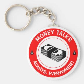 Always, everywhere! key ring