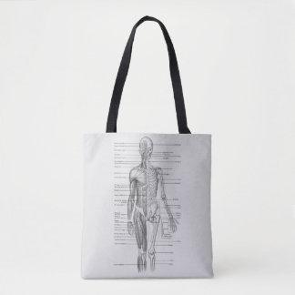Always Learning: Human Body Anatomy Chart Tote Bag