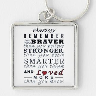 Always Remember Key Ring